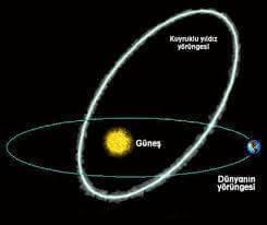 ikili yörüngeler dünya ve yıldız