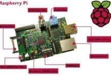 Raspberry Pi-Kredi Kartı Büyüklüğündeki Cep Bilgisayarı