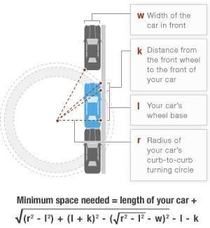 araç park etmek