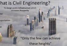 İnşaat Mühendisliği Hakkında Bilgiler