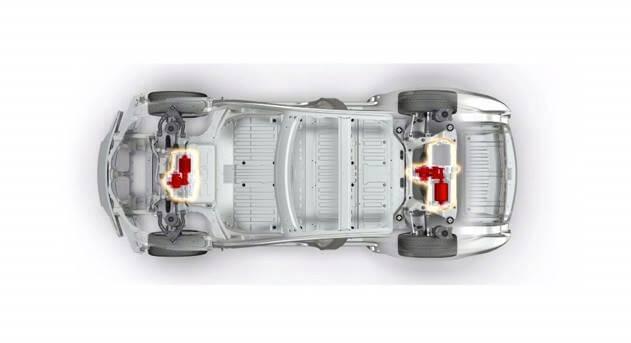 Seri Hibrid Elektrikli araç
