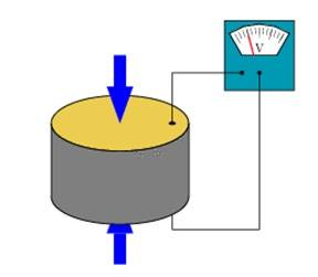 Piezoelektrik çalışma prensibi