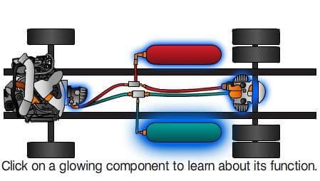 hidrolik hibrid araç tasarımı