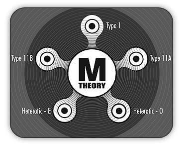 m-theory nedir