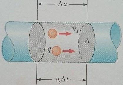 akımın mikroskobik modeli