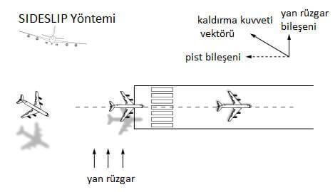 crosswind landing yöntemleri