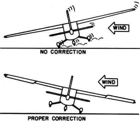 crosswind landing