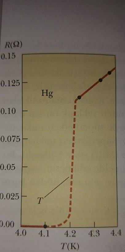 direnç sıcaklık grafiği