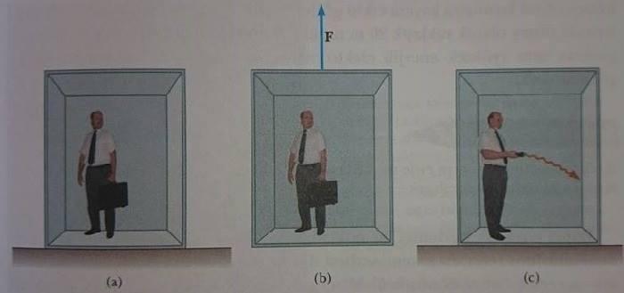 genel görelilik teorisi