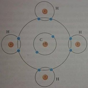 molekküler bağlar