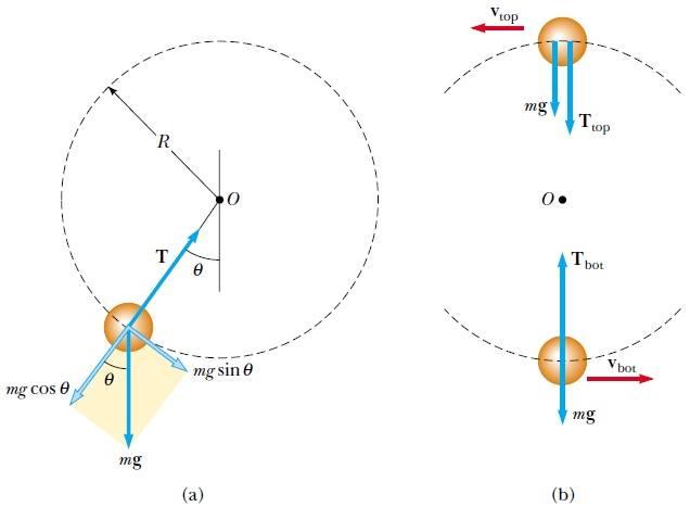 newton'un ikinci hareket kanunu