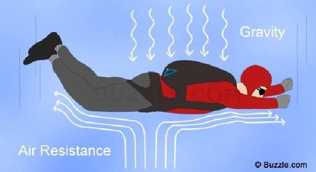 yüksek hızlarda hava direnci
