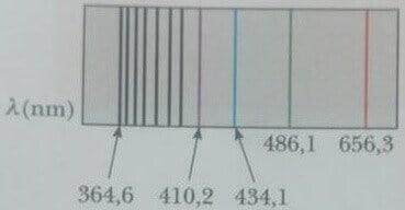 hidrojen atamonun spektrumu