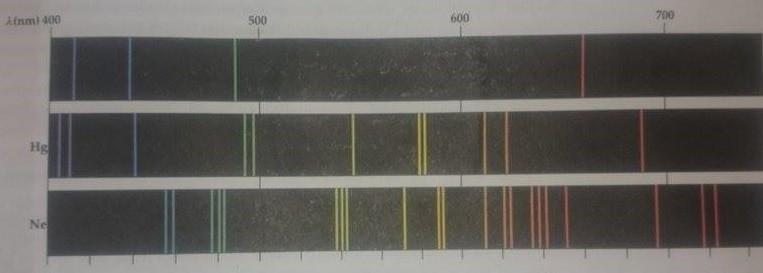 spektrumlar