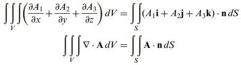 diverjans teoremi kanıt