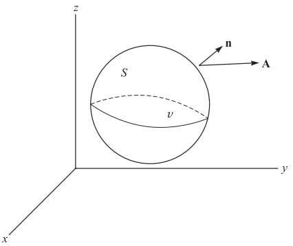 diverjans teoremi diverjans-teoremi, diverjans teoremi