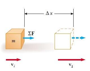 kinetik enerji nedir