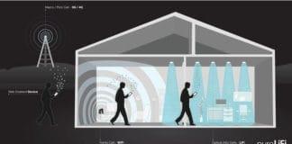 Li-Fi nedir