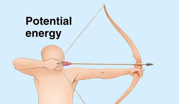 potansiyel-enerji