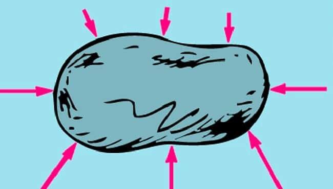 sıvıların basıncı nasıl değişir