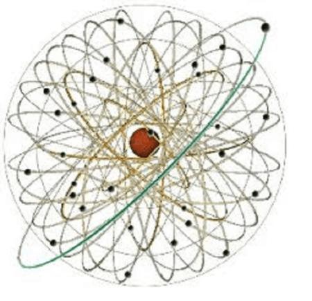 Büyük Atom