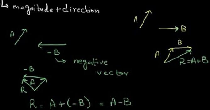 vektörlerin skaler çarpımı nasıl olacak
