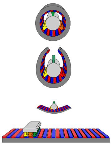Senkron Lineer Motor