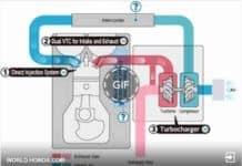 Ara Soğutmalı Turboşarj Motoru