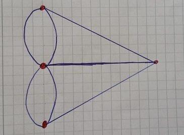 graf teorisi örnek