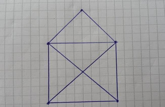 graf teorisi