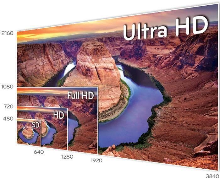 ultra hd vs hd