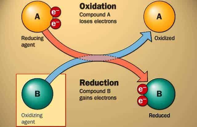 oksitlenme nedir