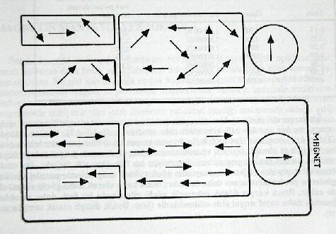 manyetik-rezonans-nedir