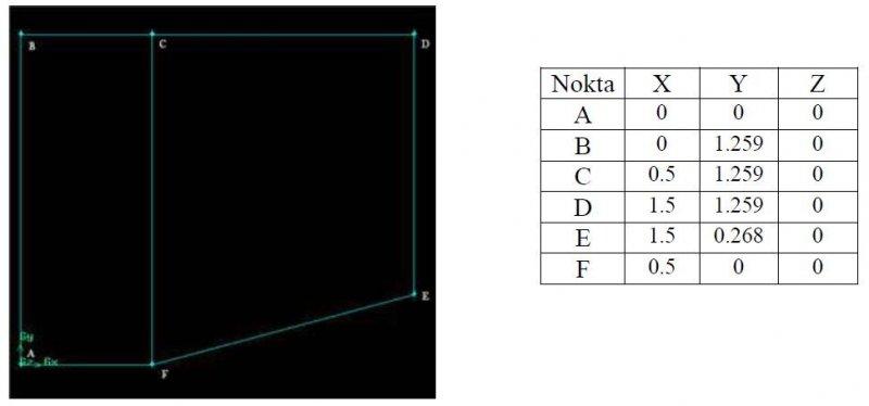 Gambit ile Geometri Oluşturma.jpg