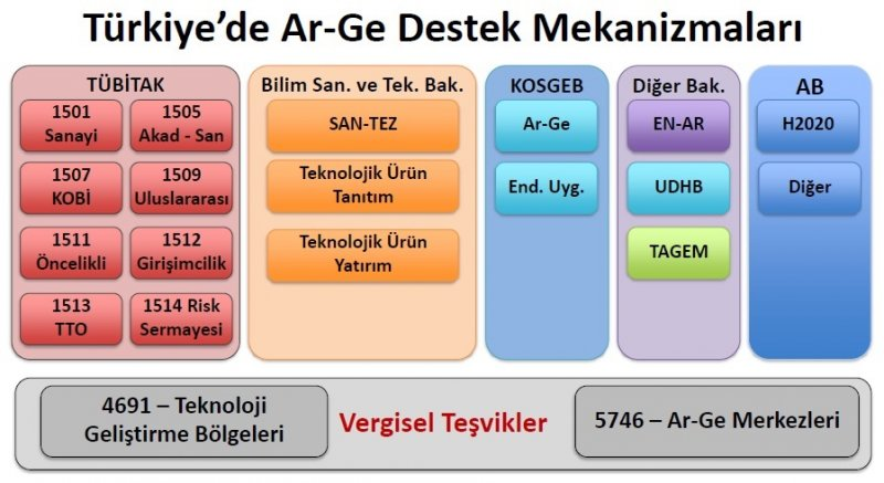 Girişimcilik Programları ve Başvuru Bilgileri.jpg