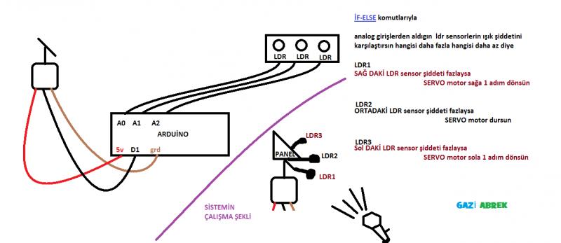 [Resim: gunes-paneli-arduino-png.582]