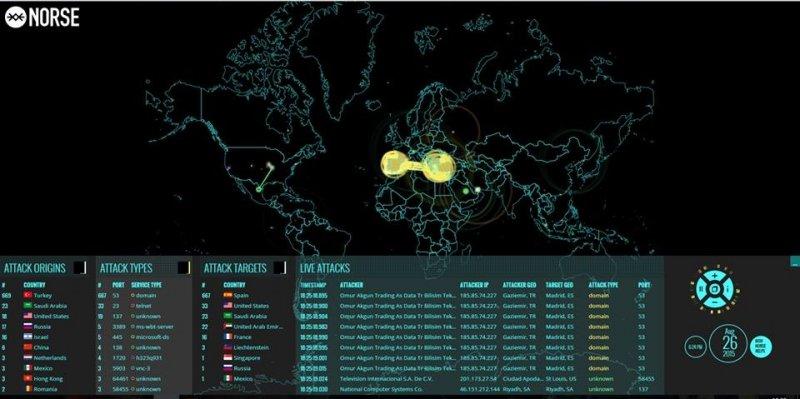 Siber Savaş Haritası.jpg