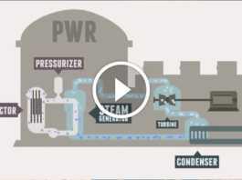 nukleer-enerji-santralleri-nasil-calisir