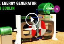 Bedava Enerji Üretimi