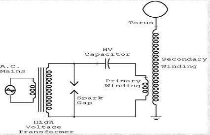 Mini Tesla Bobini Yapimi on antenna circuit diagram