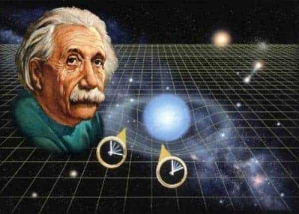 görelilik kuramı kısa tarihi