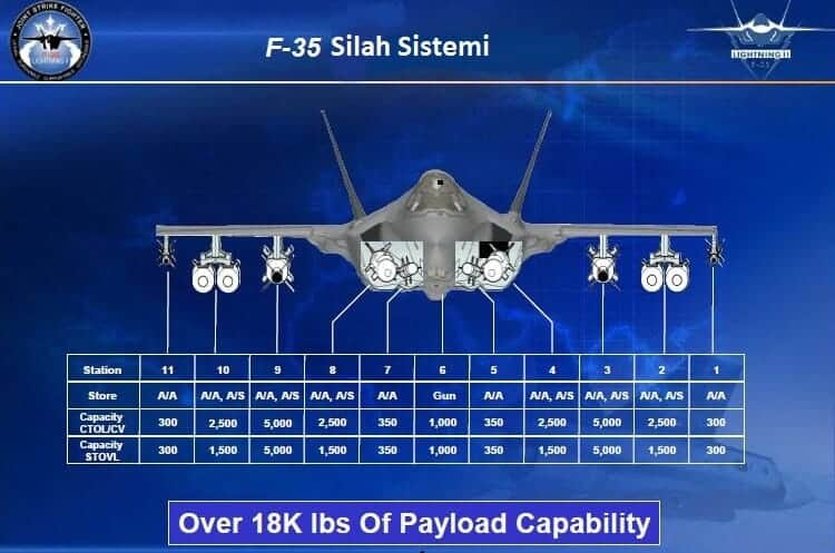 f-35-lightning-ii-weapons-stations