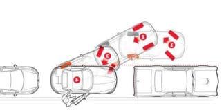 araç park etmenin matematiksel formülü