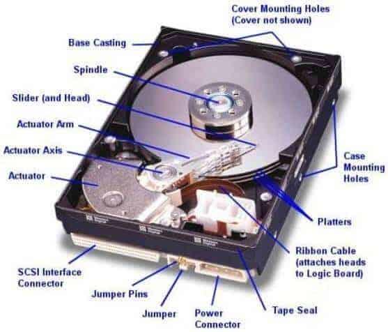 sata disk
