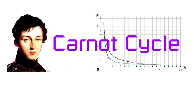 carnot kanunu