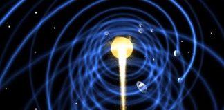 güneş sistemimizin evrendeki yolculuğu
