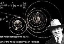 Heisenberg Belirsizlik İlkesi
