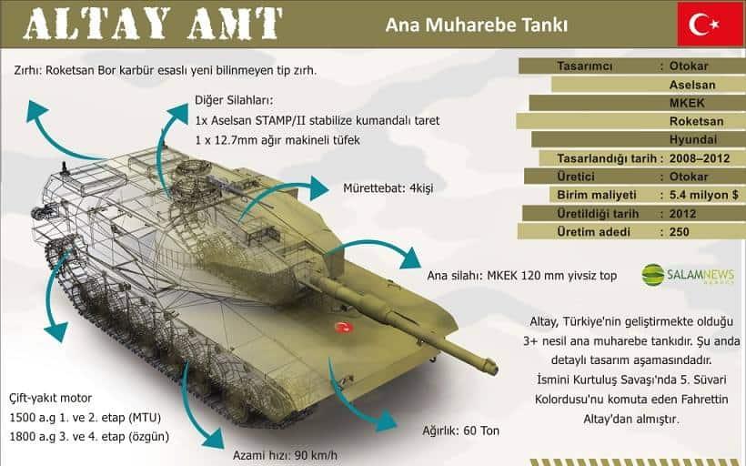 Altay Tankı Hakkında Bilgi