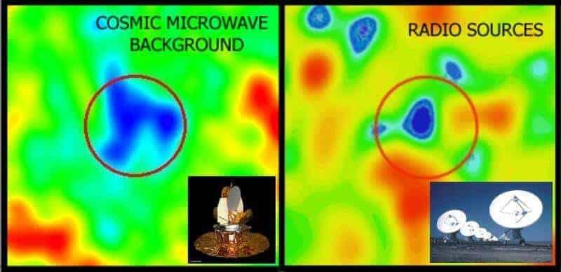 kozmik mikrodalga arkaplan ışıması