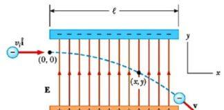 düzgün bir elektrik alanında yüklü parçacıkların hareketi